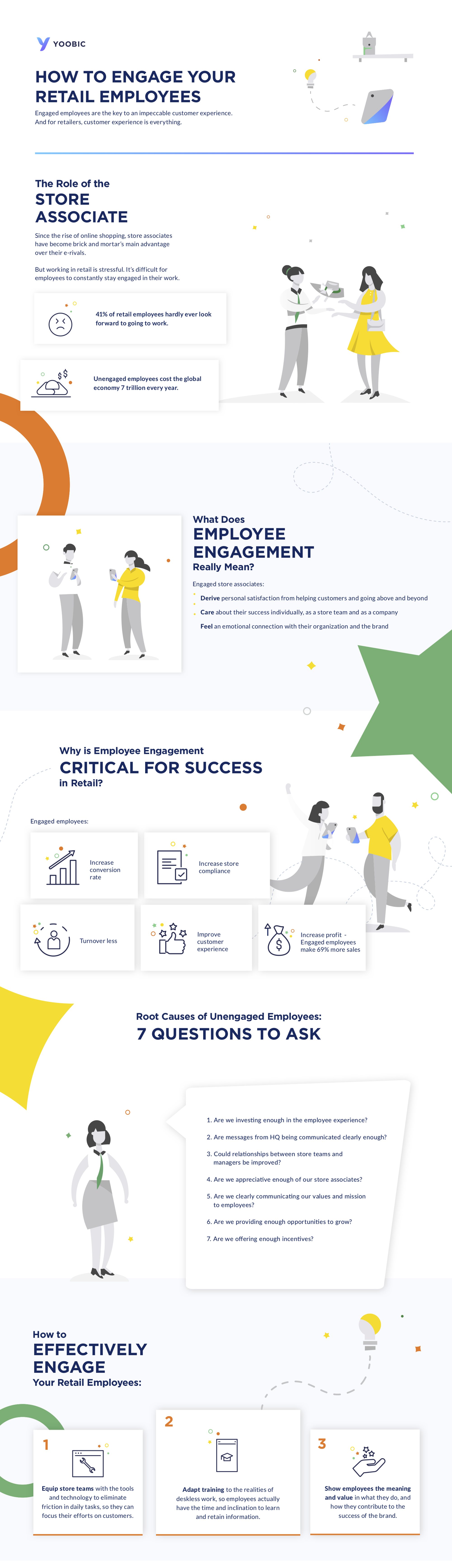 [Infographic] A Guide to Retail Employee Engagement