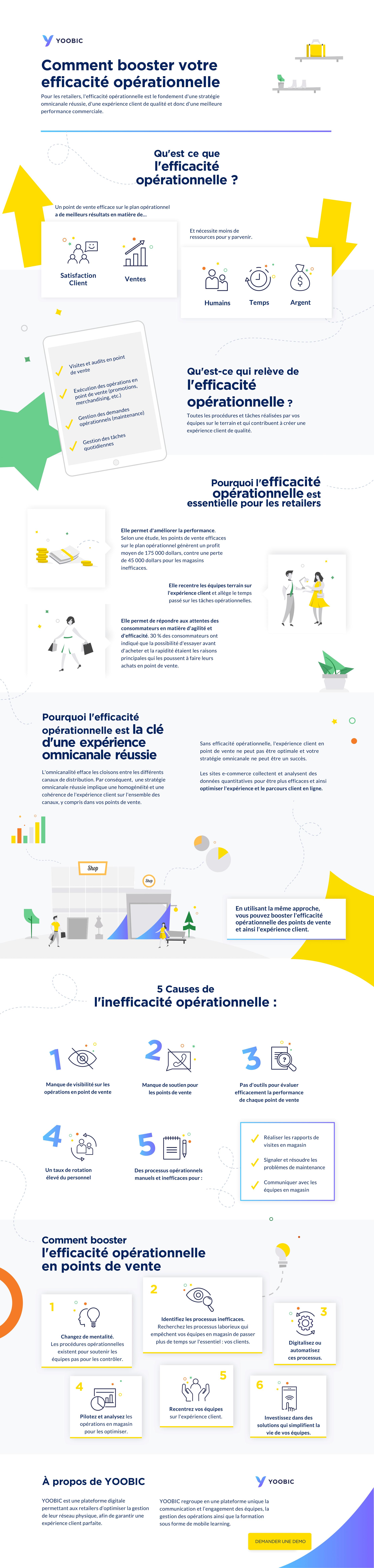 FR - Infographie Efficacité Opérationnelle VF